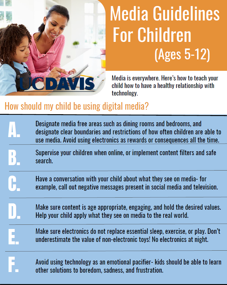 Media Guidelines For Kids Of All Ages >> Media Guidelines Pcit